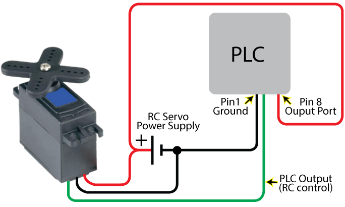 RC Motor Wiring1 plc rc servo control velocio net rc servo wiring diagram at gsmx.co