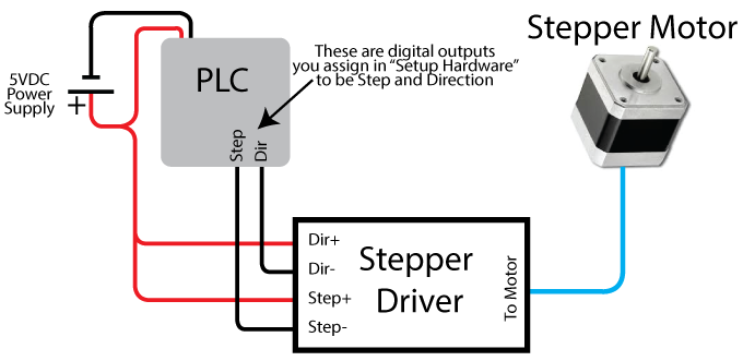 plc stepper motor control velocio net rh velocio net how to wire a stepper motor wiring the stepper motor drive st 4045-a1 to the interface board